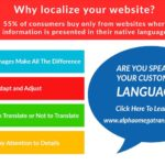 Infographic: Language Translation and Localization - alpha omega translations