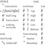 Constraints on the Diversity of Phonetic and Phonological Systems