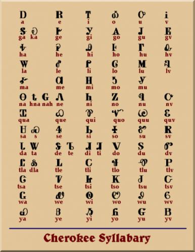 Cherokee Language Native American Translators