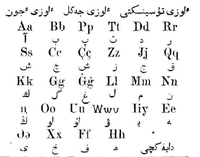 Turkish to Arabic Translation