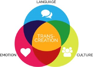 Transcreation art